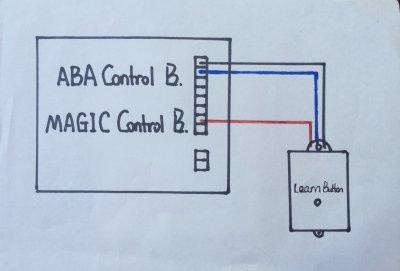 SkyKey ABA-easylift : ABA08 thumb